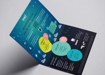 Infografik zum Thema Deep Web und Identitätsdiebstahl